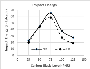 impact energy image