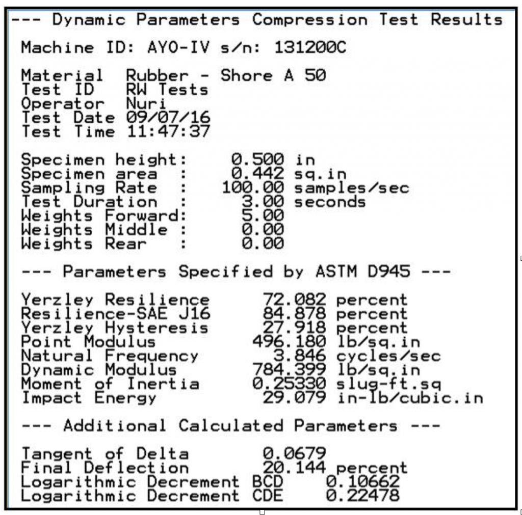 Yumuşak Kauçuk Dinamik Test sonuçları