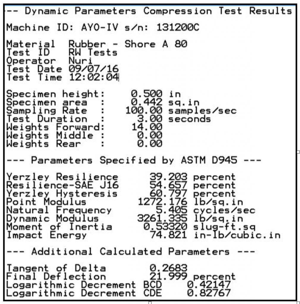 Sert Kauçuk Dinamik Test sonuçları
